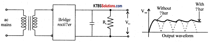 1st PUC Electronics Previous Year Question Paper March 2016 (North) 10
