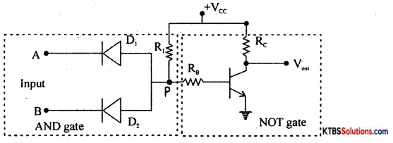1st PUC Electronics Previous Year Question Paper March 2016 (North) 22