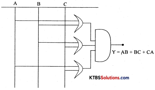 1st PUC Electronics Previous Year Question Paper March 2016 (North) 6