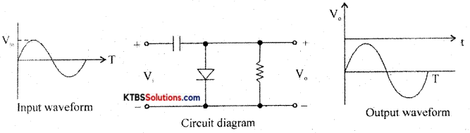 1st PUC Electronics Previous Year Question Paper March 2016 (North) 8