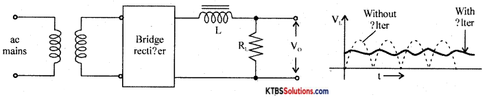 1st PUC Electronics Previous Year Question Paper March 2016 (North) 9